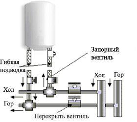 электрическая схема комбайн рку-10