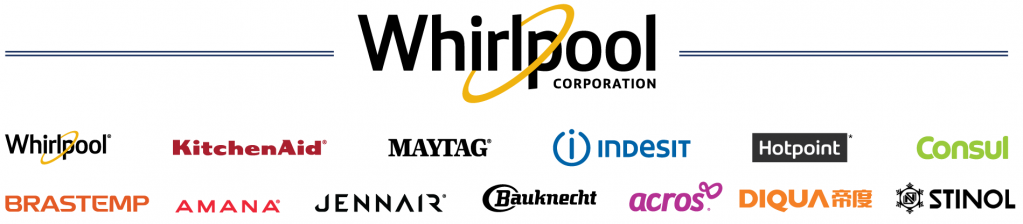 Whirlpool-Corp-Brands-2020.png